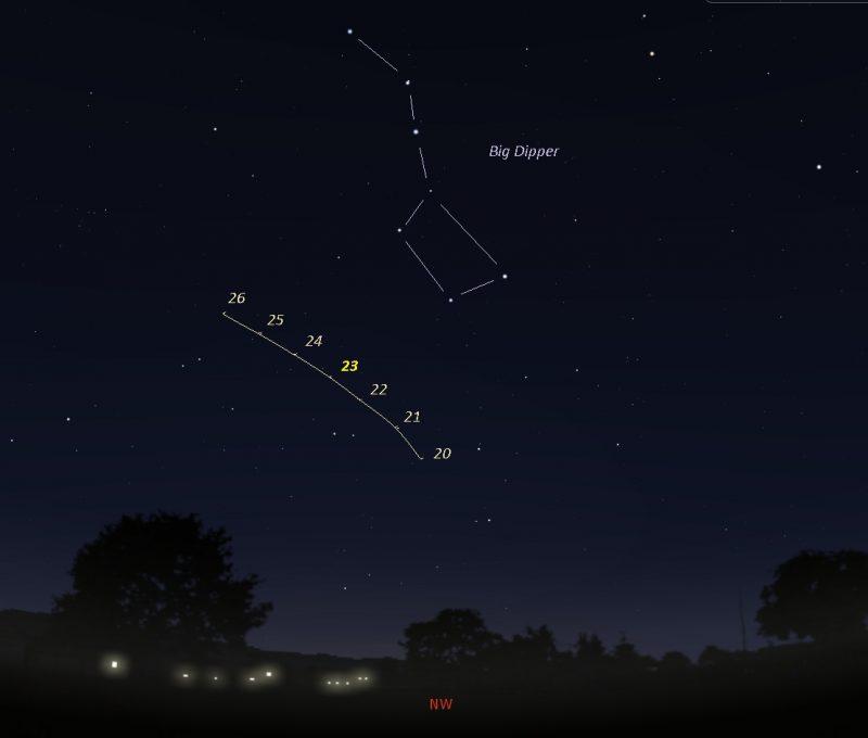 Comet Neowise positional map by Eddie Irizarry using Stellarium